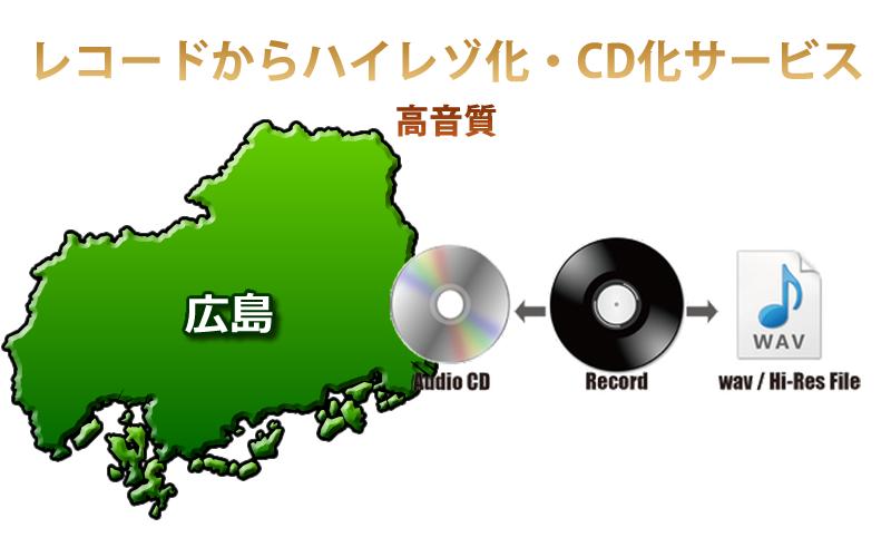 広島県対応