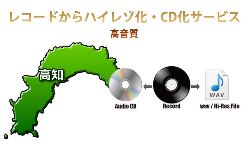 高知県対応