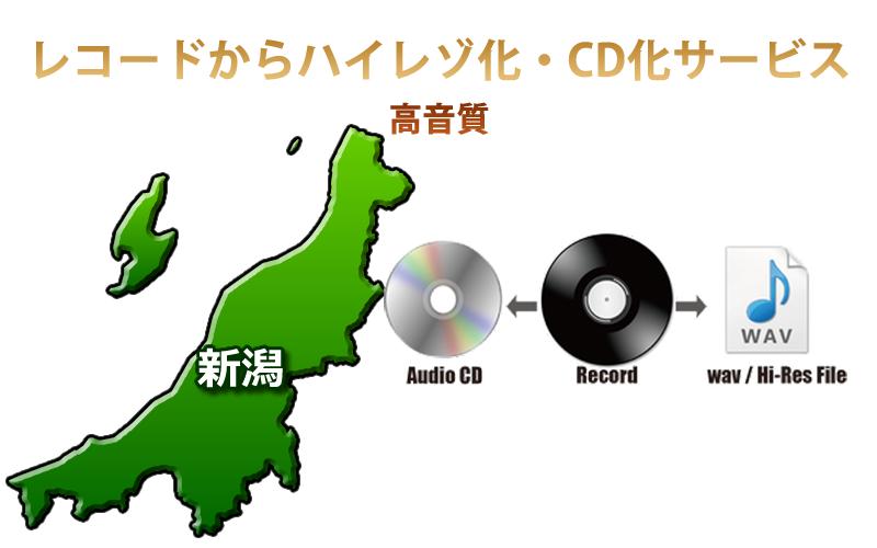 新潟県対応