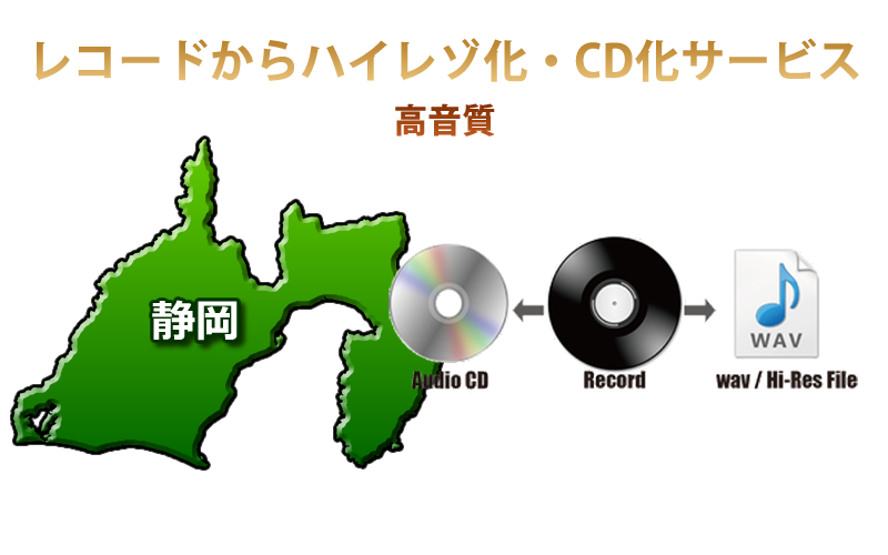 静岡県対応