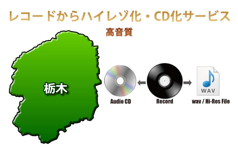 栃木県対応