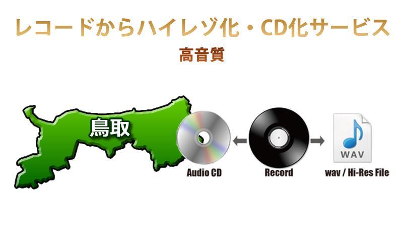 鳥取県対応