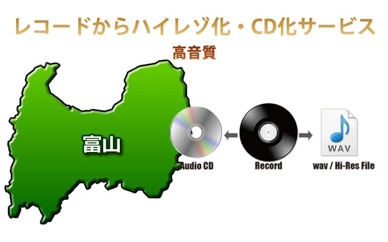 富山県対応