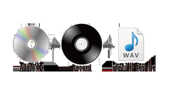 アナログレコードのCD化、ハイレゾデータ化