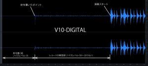 V10-Digital
